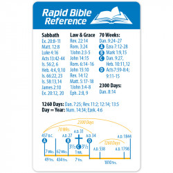 Rapid Bible Reference Card...